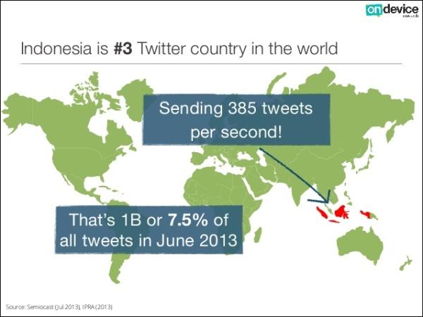 medsos_indonesia2
