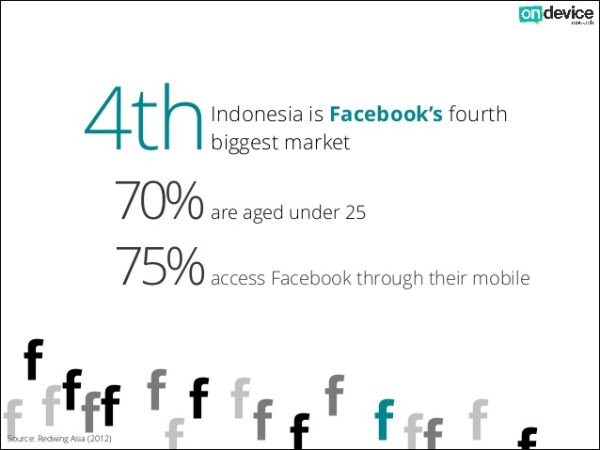 medsos_indonesia4